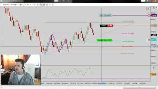 Binary options how to lose a fortune